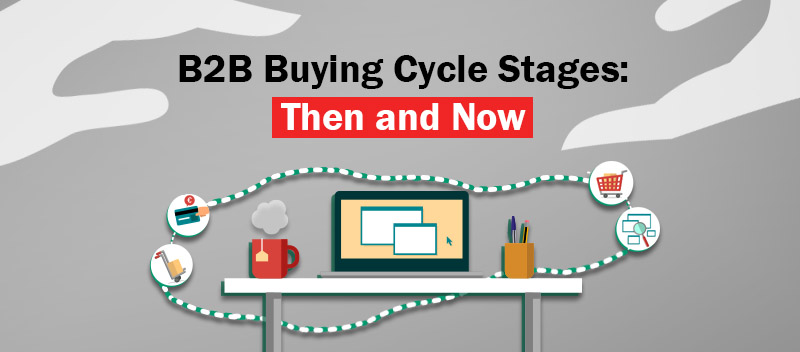 B2B Buying Cycle Stages: Then and Now