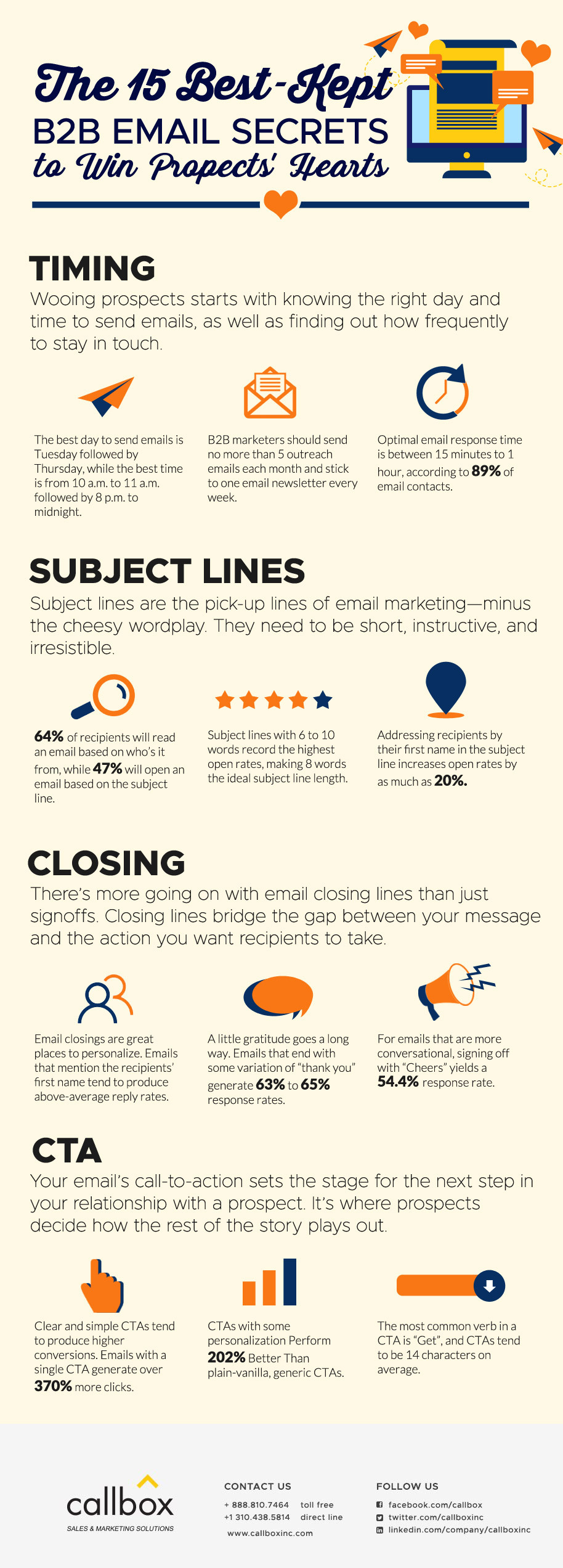 Infographic-The-15-Best-Kept-B2B-Email-Secrets-to-Win-Prospects-Hearts