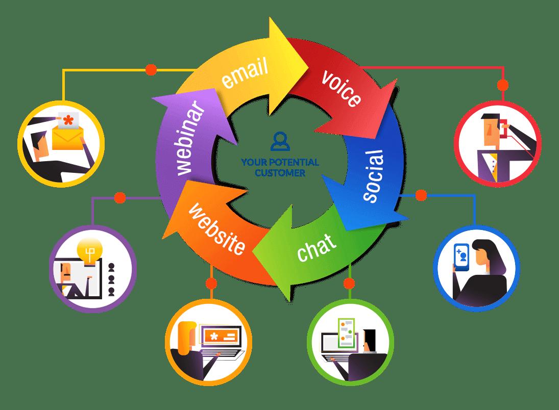 B2B Lead Generation Services - Lead Generation Company - Callbox