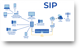 callbridge online meeting system integration with sip