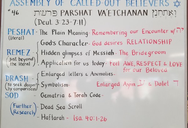 Va'etchanan whiteboard