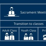 It's Official – Two Hour Block for Church Begins January 1, 2019