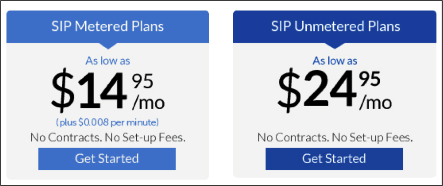Nextiva SIP Trunking Pricing