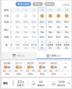 YAHOO JAPAN天気