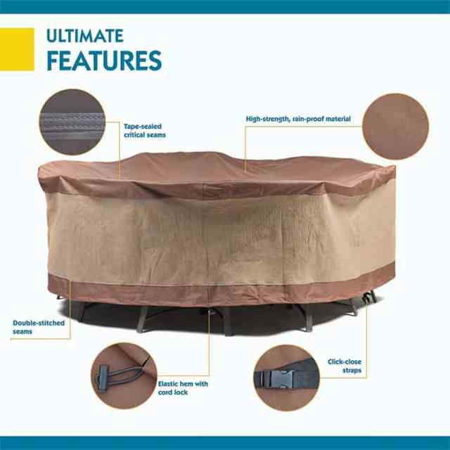 Third close looking view of Patio Furniture Covers