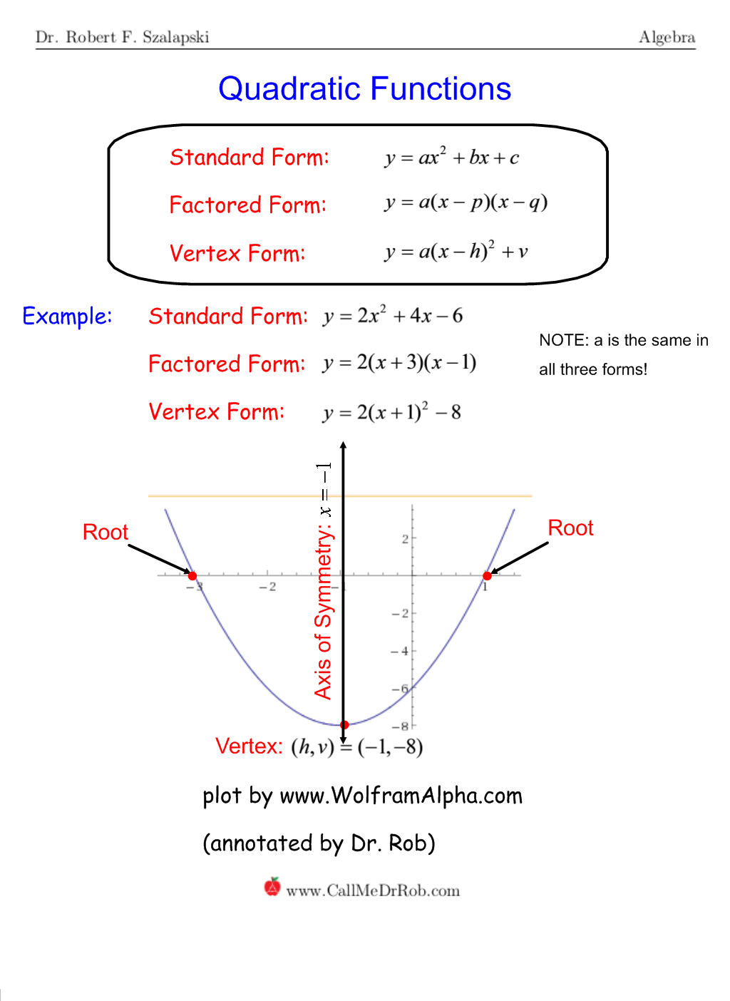 Math Games Quadratic Functions
