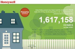 Web de Honeywell Refrigerantes