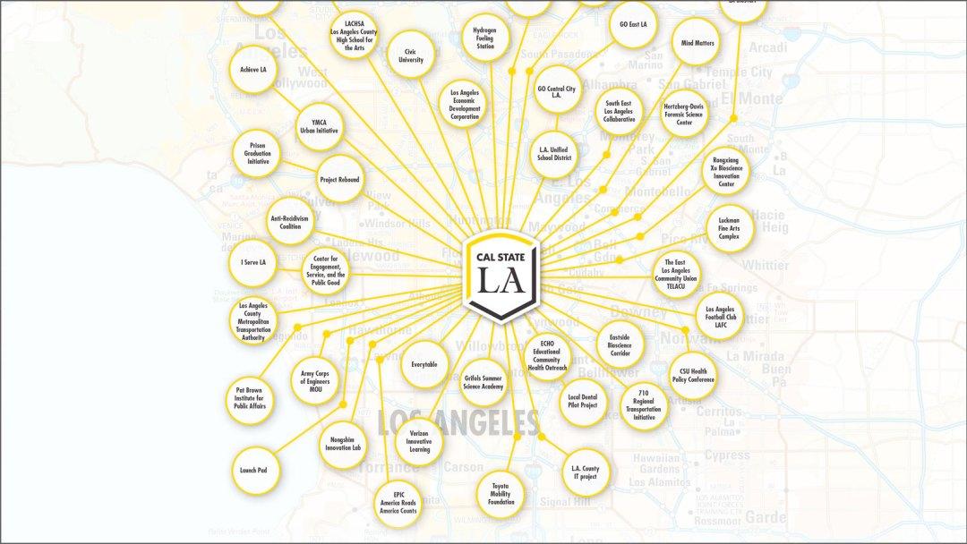 Cal State LA CUMU Chart
