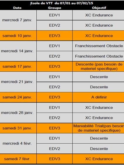 ecole VTT 1er tri 2015