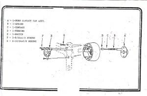 Steering Wheels & Components