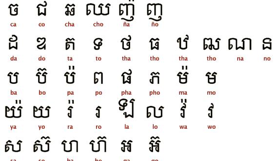 Image Result For Application Letter Bahasa