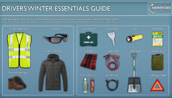 Drivers Winter Essential Guide – Infographic