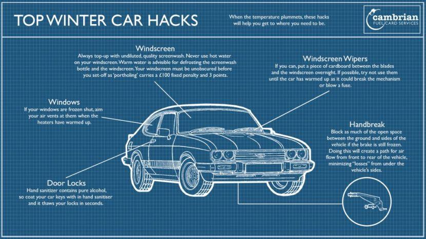 Top winter car hacks infographic