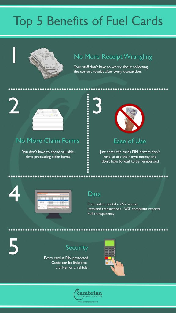 top 5 benefits of fuel cards - infographic