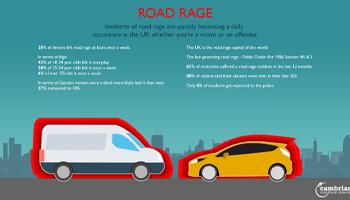 road rage – infographic