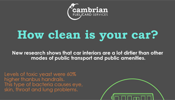 How clean is your car? – infographic