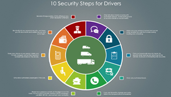 10 Security Steps for Drivers – Infographic