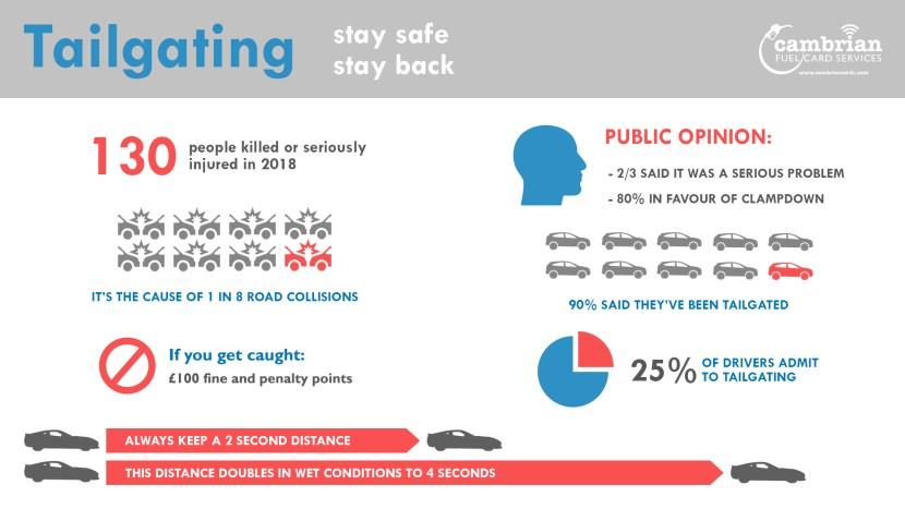 tailgating campaign infographic