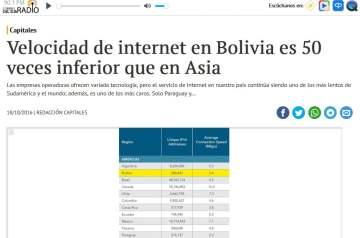 Velocidad Internet Bolivia