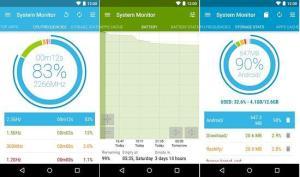 Aplicaciones para chequear el desempeño o rendimiento de tu dispositivo Android