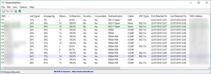 WirelessNetView: software administrador y de monitoreo de red