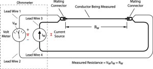 4 Wire Testing | Resistance Measurement to within 1mΩ