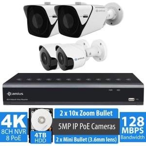 Camius motorized ip camera