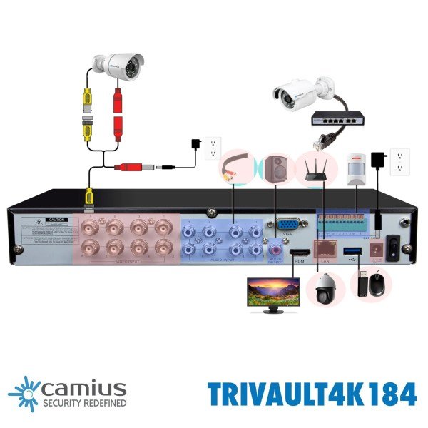Camius Ultra HD 4K Security System DVR - 8 Channel, works with older BNC Analog Cameras, CVI, TVI,AHD and IP