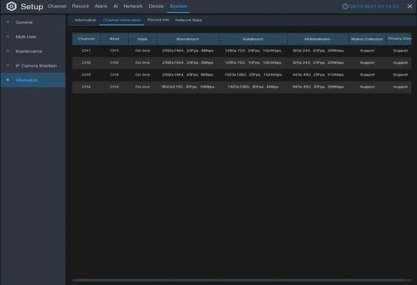 IPVault1128pR channel information