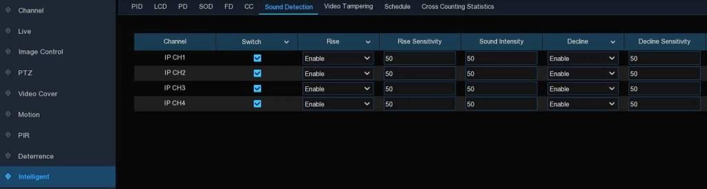 TRIVAULT2168R Sound Detection web