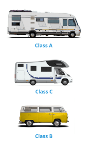 How much Class A Class C Class B weighs