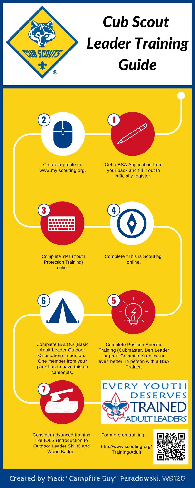 Baloo Training Guide Ultimate User Guide