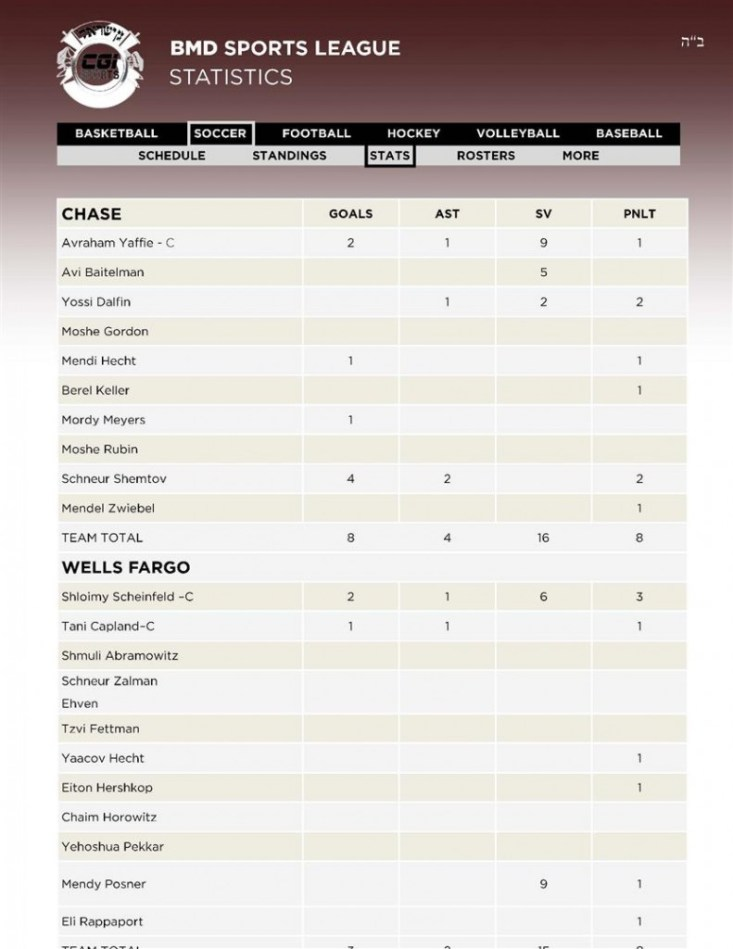 18 Soccer 3CHASE - 4WELLS FARGO Stats 12 02 (Custom)