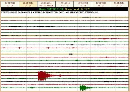 Terremoto nel Matese, scossa di magnitudo 4.2 e 3.7 avvertite anche nei Campi Flegrei