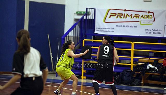 Paparo e Zonda trascinano il Flavio Basket al successo su Napoli