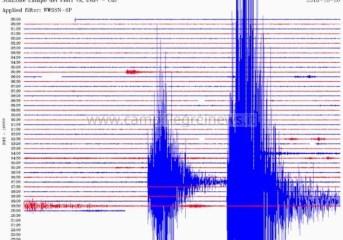 Scoperte le cause che producono i terremoti all'isola d'Ischia