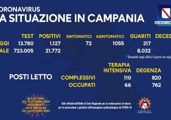 Covid: oltre mille i positivi in  Campania. De Luca firma nuovo provvedimento di contrasto
