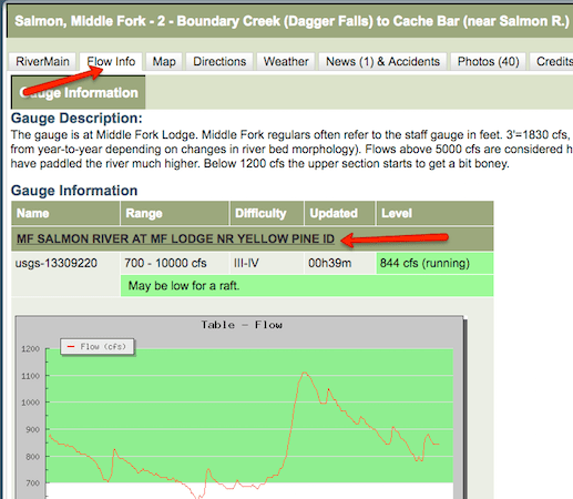 """Click the name of the gauge to get to AW's """"Gauge Page."""""""