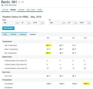 Advanced Trip Planning: Historical Weather Data for Berlin, NH