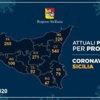 Coronavirus la situazione a Trapani e provincia : aggiornamento al 6 aprile 2020