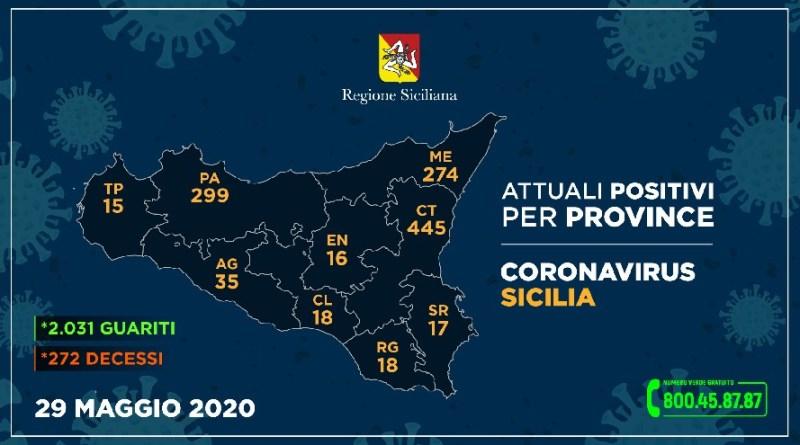 Coronavirus, così l'aggiornamento nelle nove province della Sicilia. 29 maggio