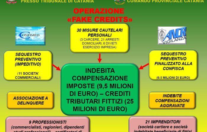 Catania. Reati tributari con società 'farlocche', 24 arresti Gdf