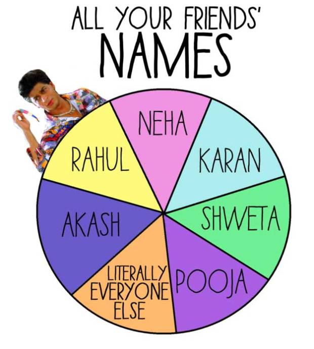 Common-Names-in-my-phonebook