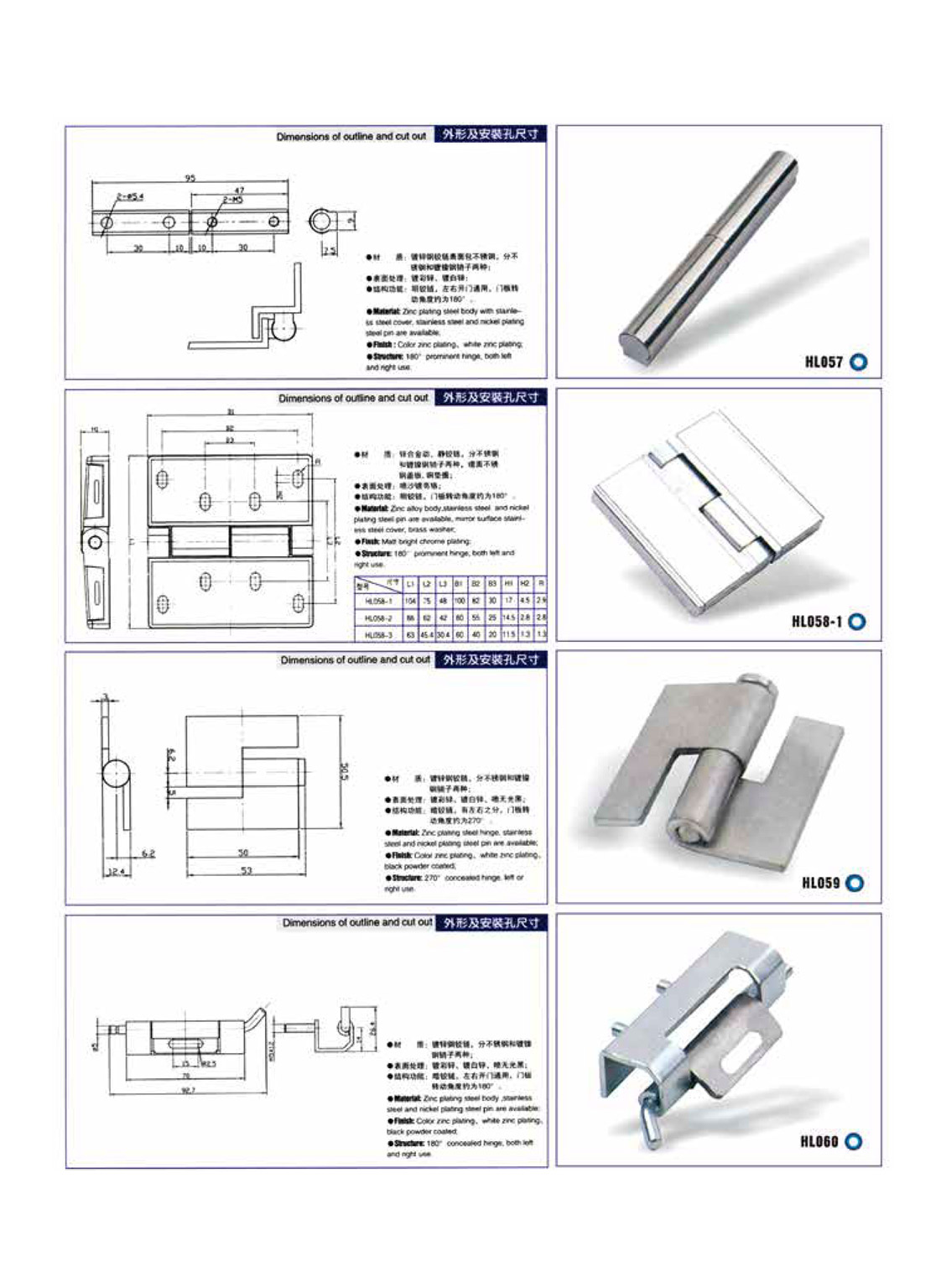 Hardware For Industry