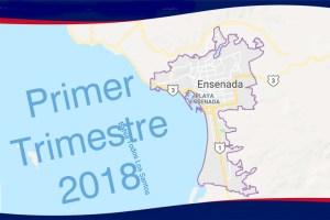 Economía Regional primer trimestre 2018