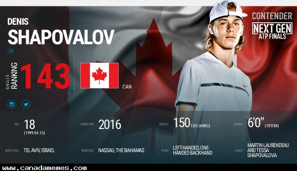 #143 ranked 18 year old from Canada beats second-best player in the world, Rafa Nadal, at home at The Rogers Cup in Montreal