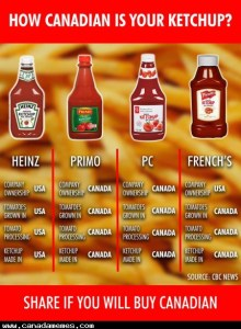 How Canadian is your ketchup?