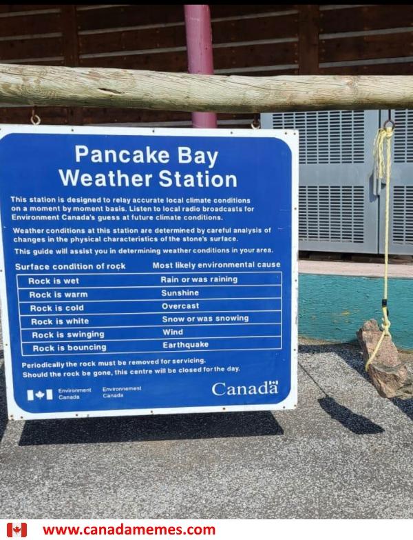 Pancake Bay Weather Station