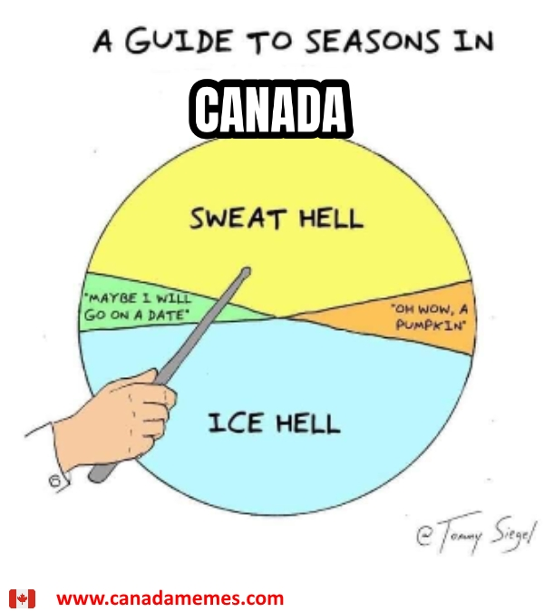 Guide to Canadian seasons