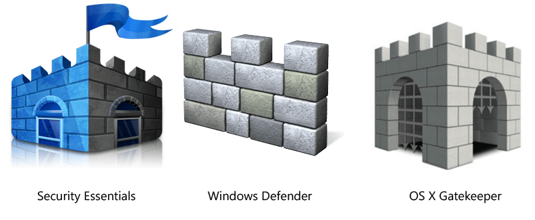 Gatekeeper new feature on Mac OS 10.8, a rip-off from Microsoft Windows Defender and Security Essentials. what's the risk if I install apps from a CD? So much for Mac OS X begin more secure and virus free…